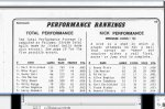Clyde total performance  85.jpg